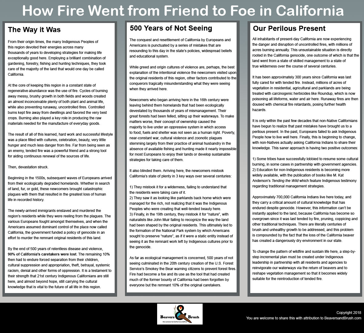 California fire solutions infographic